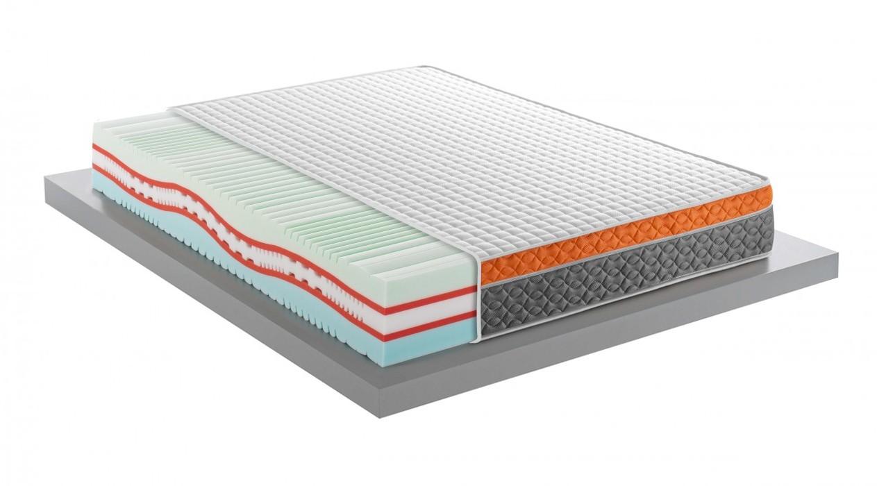 Materassi 90 X 200 Prezzi.Mentormaterassi Offerte Online Materassi Memory Med Advanced